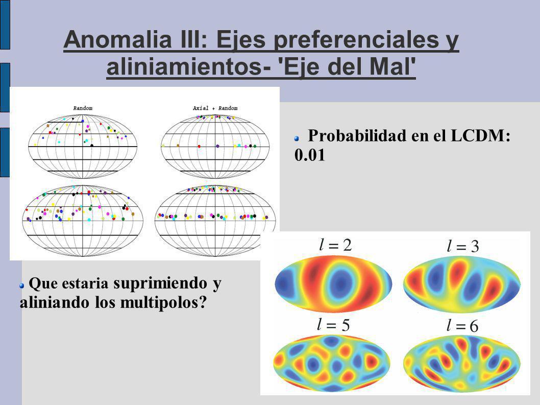 Anomalia III: Ejes preferenciales y aliniamientos- Eje del Mal