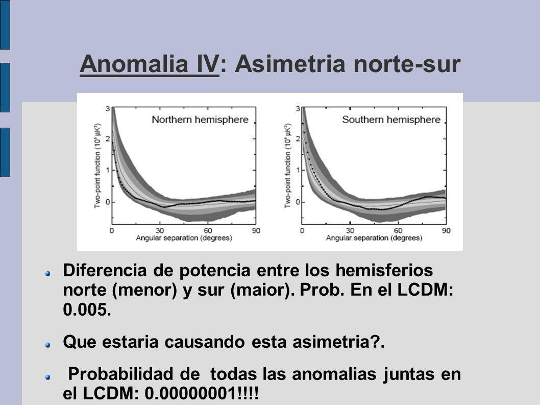 Anomalia IV: Asimetria norte-sur
