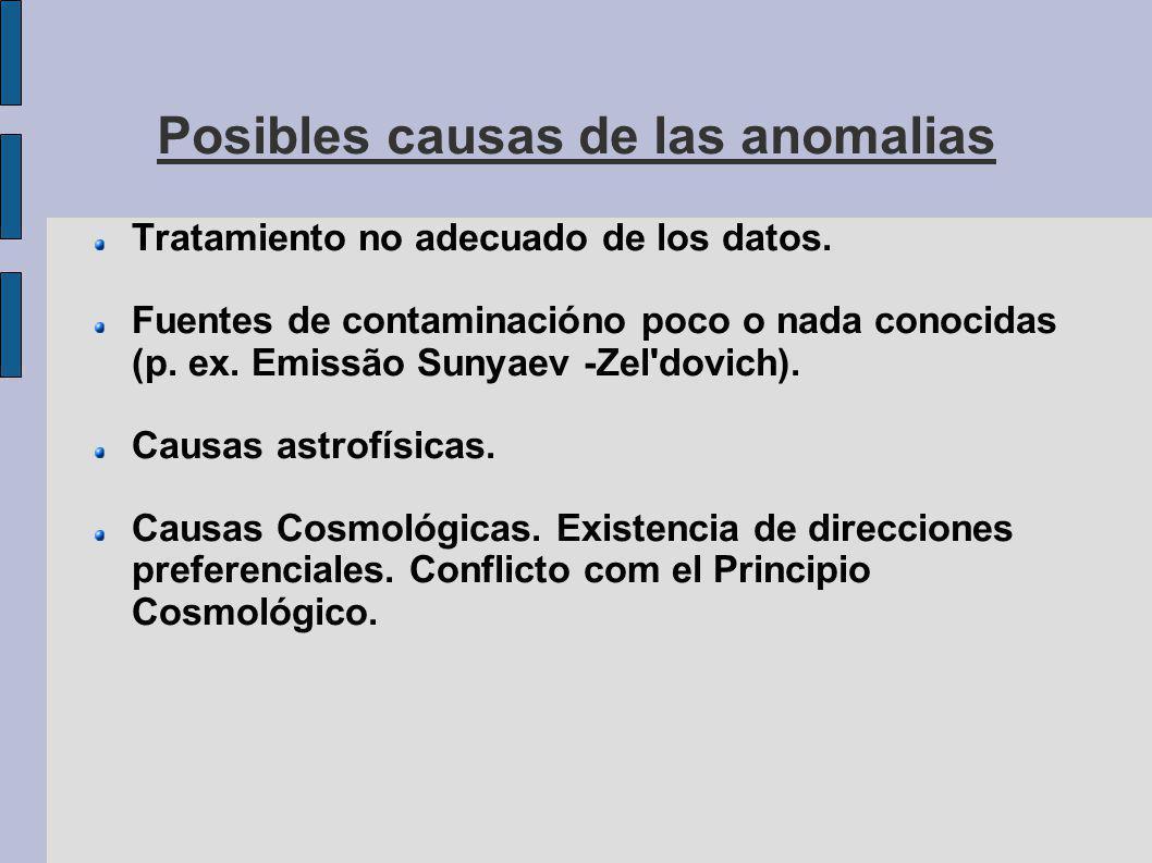 Posibles causas de las anomalias