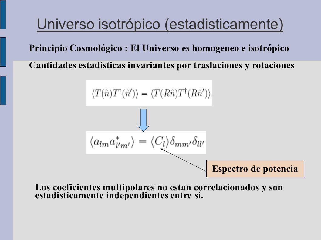 Universo isotrópico (estadisticamente)