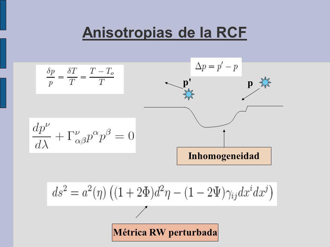 Anisotropias de la RCF p p Inhomogeneidad Métrica RW perturbada