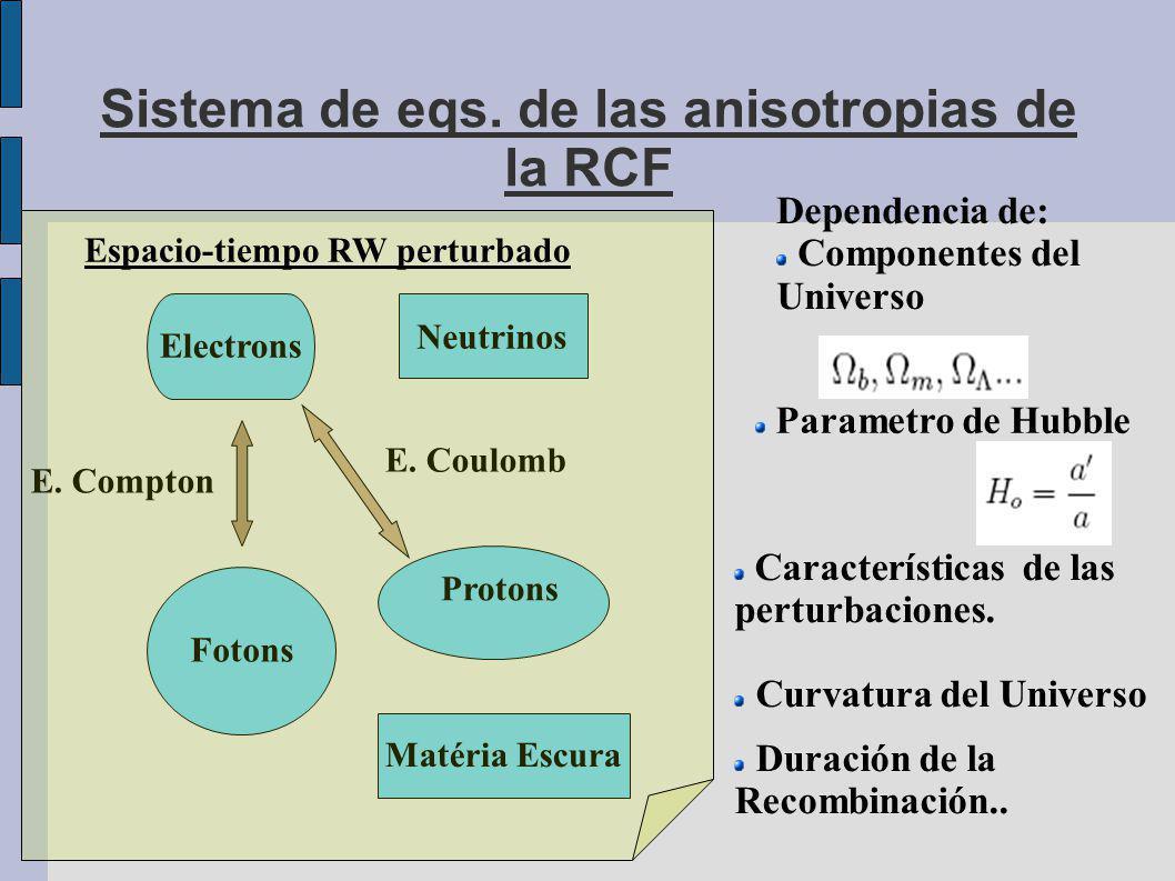 Sistema de eqs. de las anisotropias de la RCF