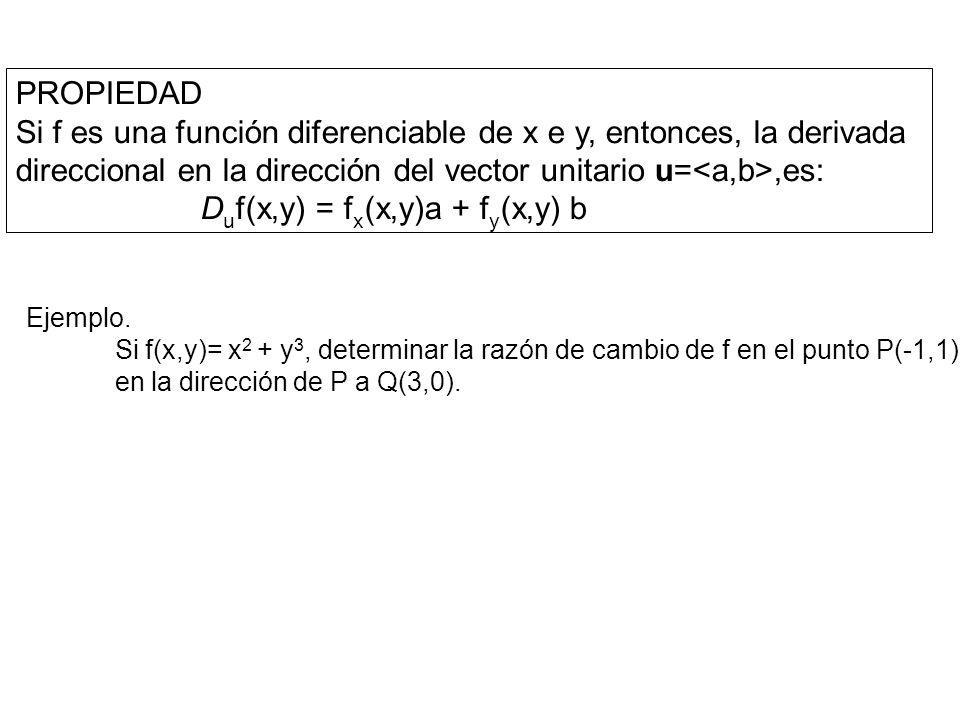 direccional en la dirección del vector unitario u=<a,b>,es: