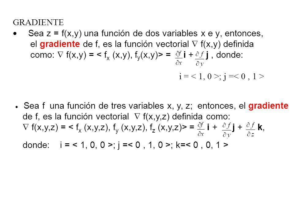 de f, es la función vectorial  f(x,y,z) definida como: