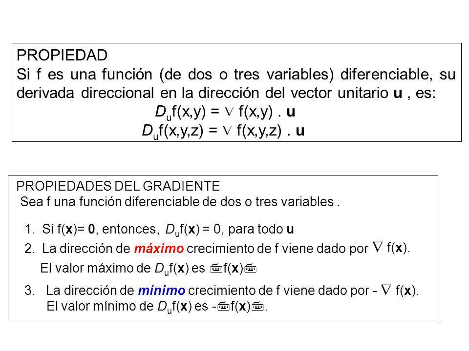 PROPIEDAD Si f es una función (de dos o tres variables) diferenciable, su derivada direccional en la dirección del vector unitario u , es: