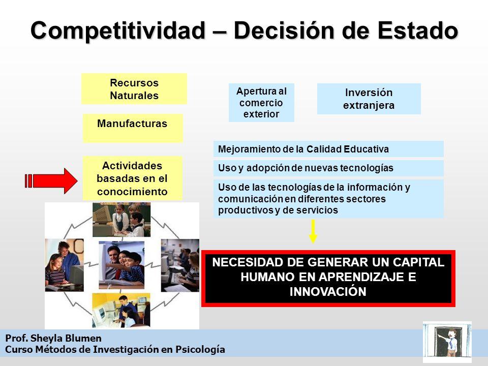 Competitividad – Decisión de Estado