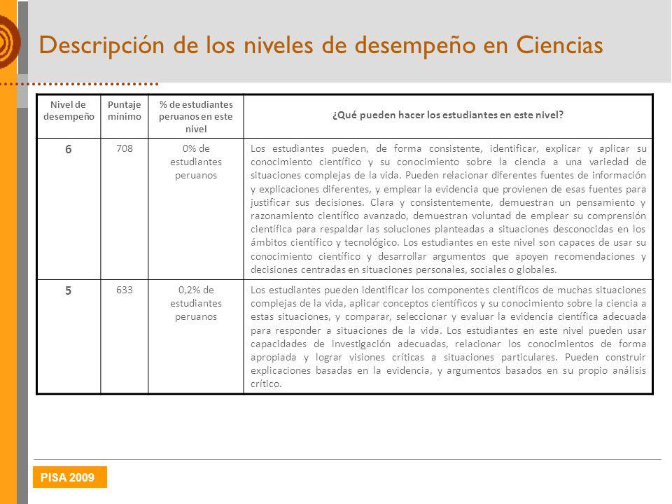 Descripción de los niveles de desempeño en Ciencias