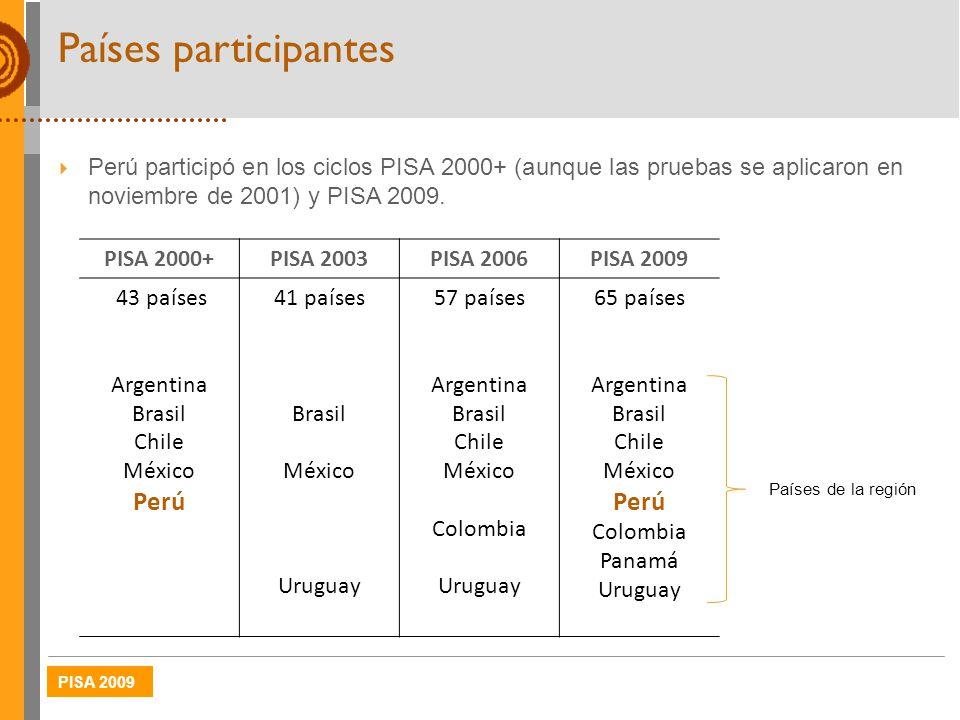 Países participantes Perú