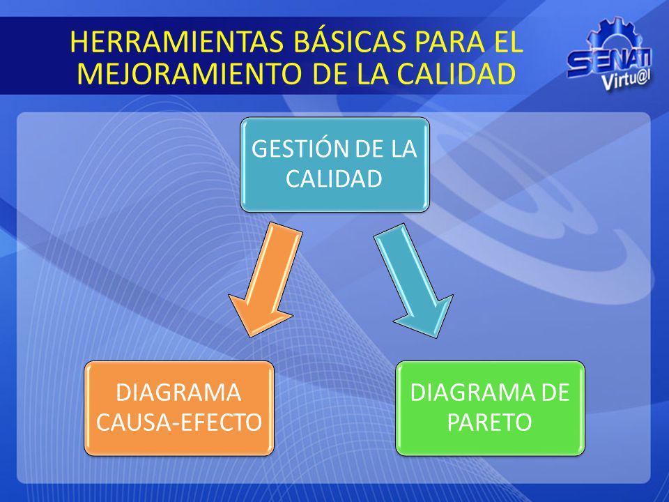 HERRAMIENTAS BÁSICAS PARA EL MEJORAMIENTO DE LA CALIDAD