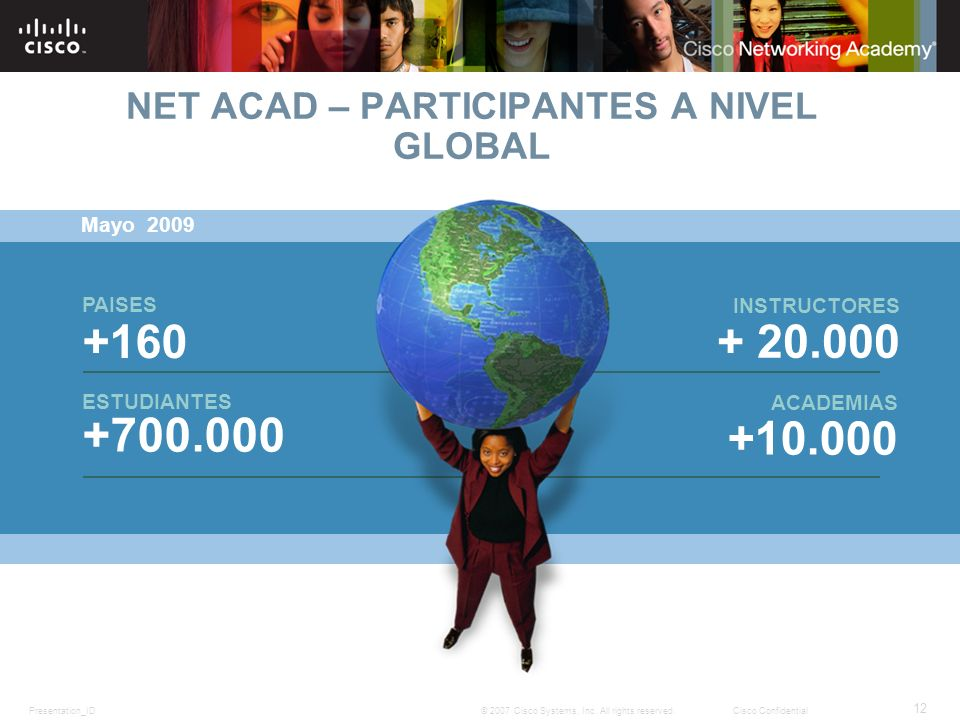 NET ACAD – PARTICIPANTES A NIVEL GLOBAL