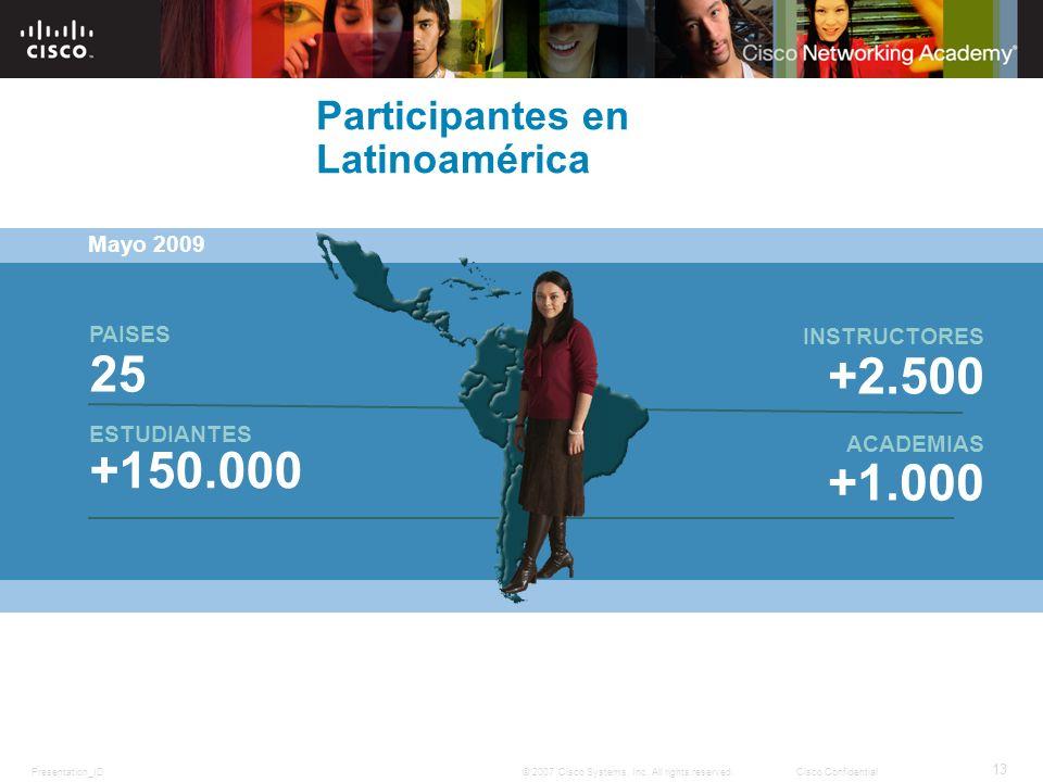 Participantes en Latinoamérica