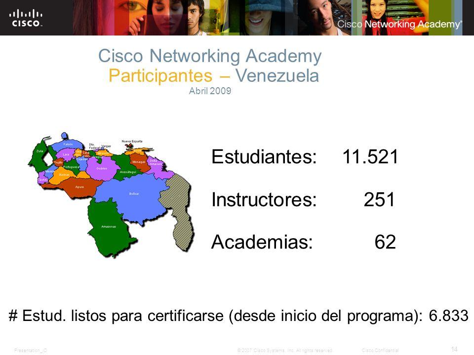 Estudiantes: 11.521 Instructores: 251 Academias: 62