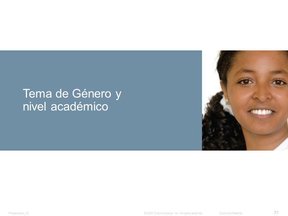 Tema de Género y nivel académico