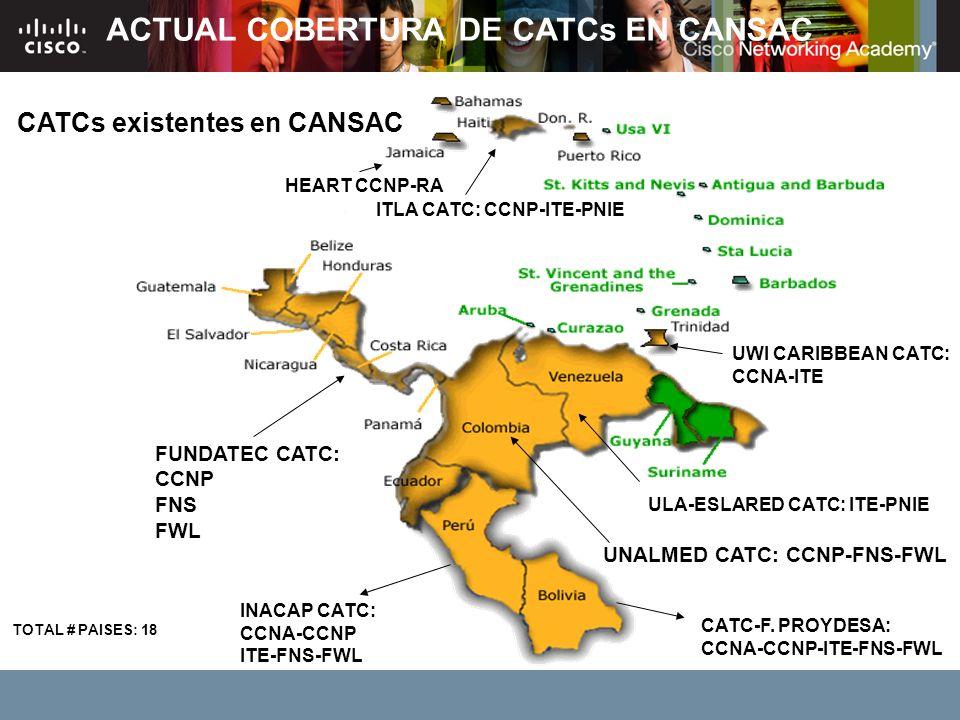 ACTUAL COBERTURA DE CATCs EN CANSAC