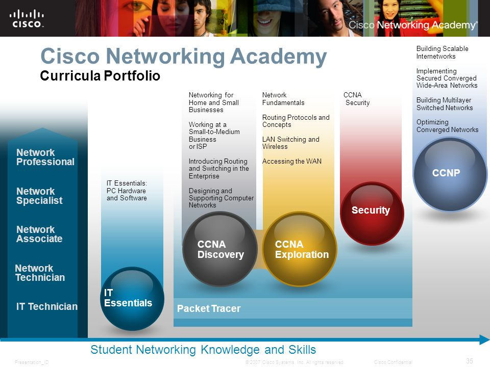 Cisco Networking Academy Curricula Portfolio