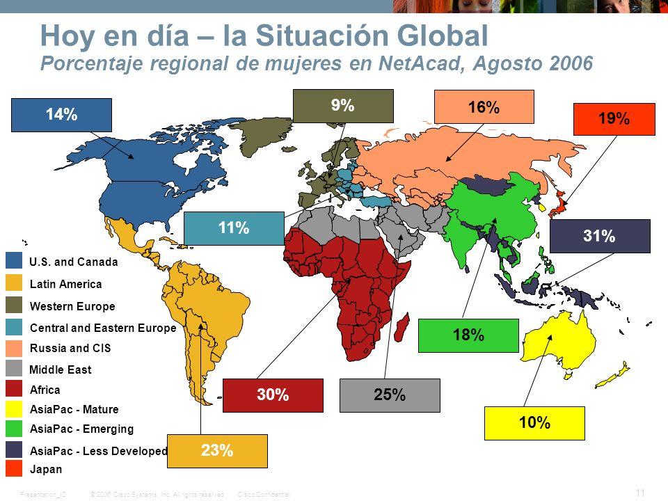 Hoy en día – la Situación Global Porcentaje regional de mujeres en NetAcad, Agosto 2006