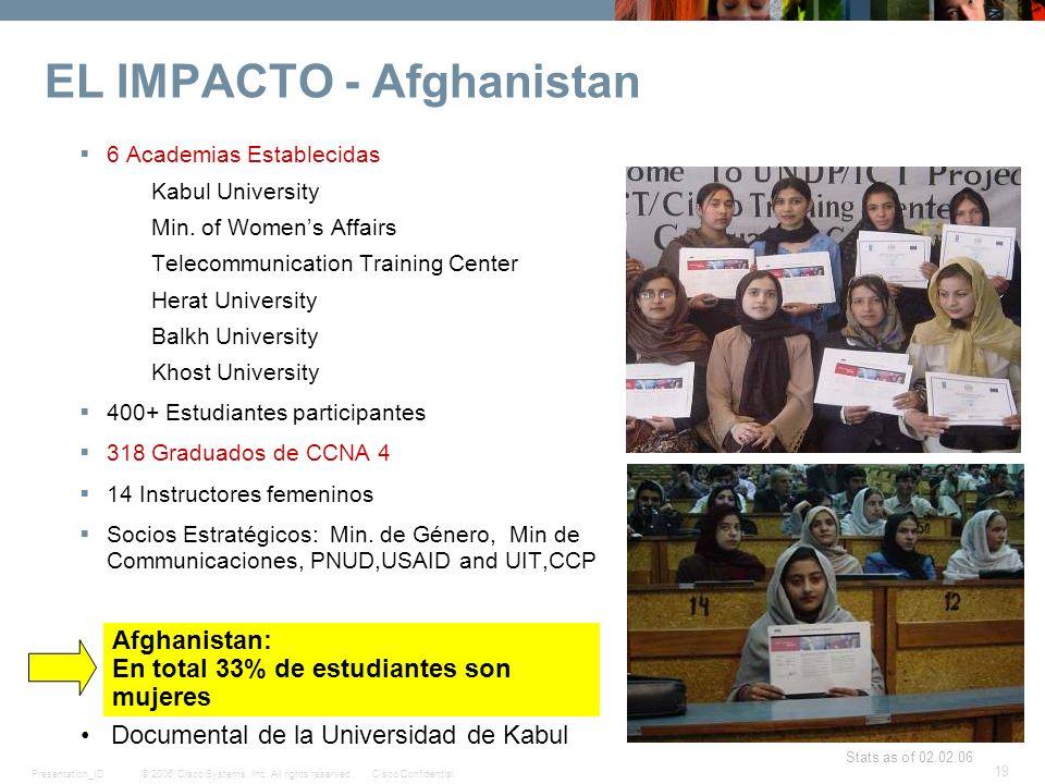 EL IMPACTO - Afghanistan