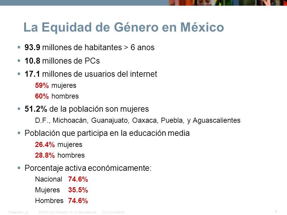 La Equidad de Género en México