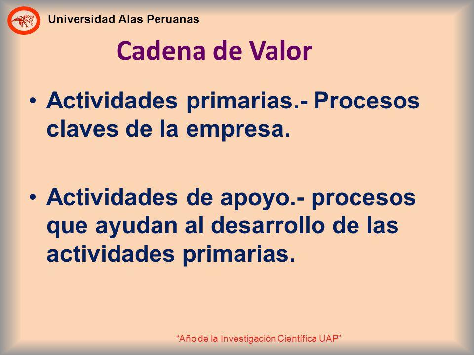 Cadena de Valor Actividades primarias.- Procesos claves de la empresa.