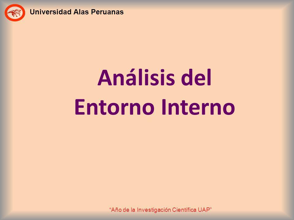 Análisis del Entorno Interno