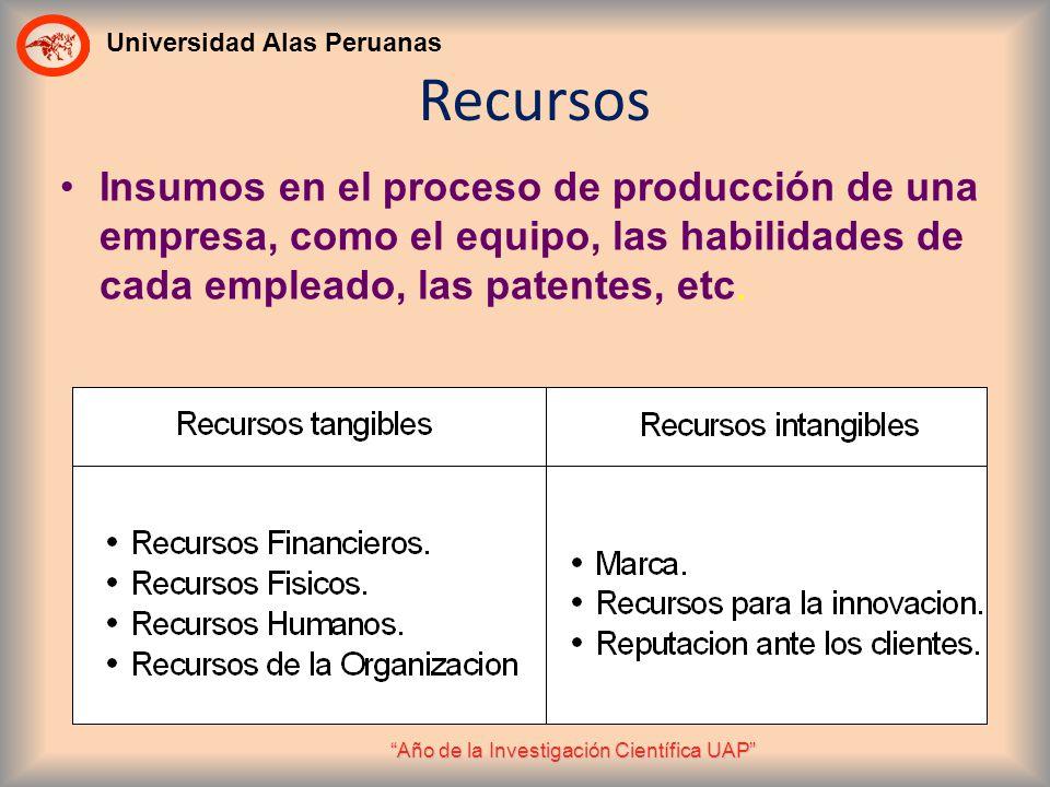 Recursos Insumos en el proceso de producción de una empresa, como el equipo, las habilidades de cada empleado, las patentes, etc.
