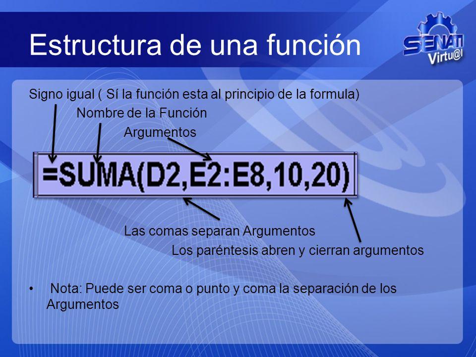 Estructura de una función