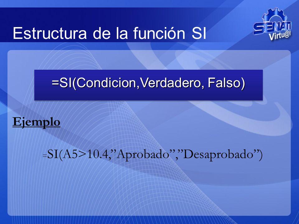Estructura de la función SI
