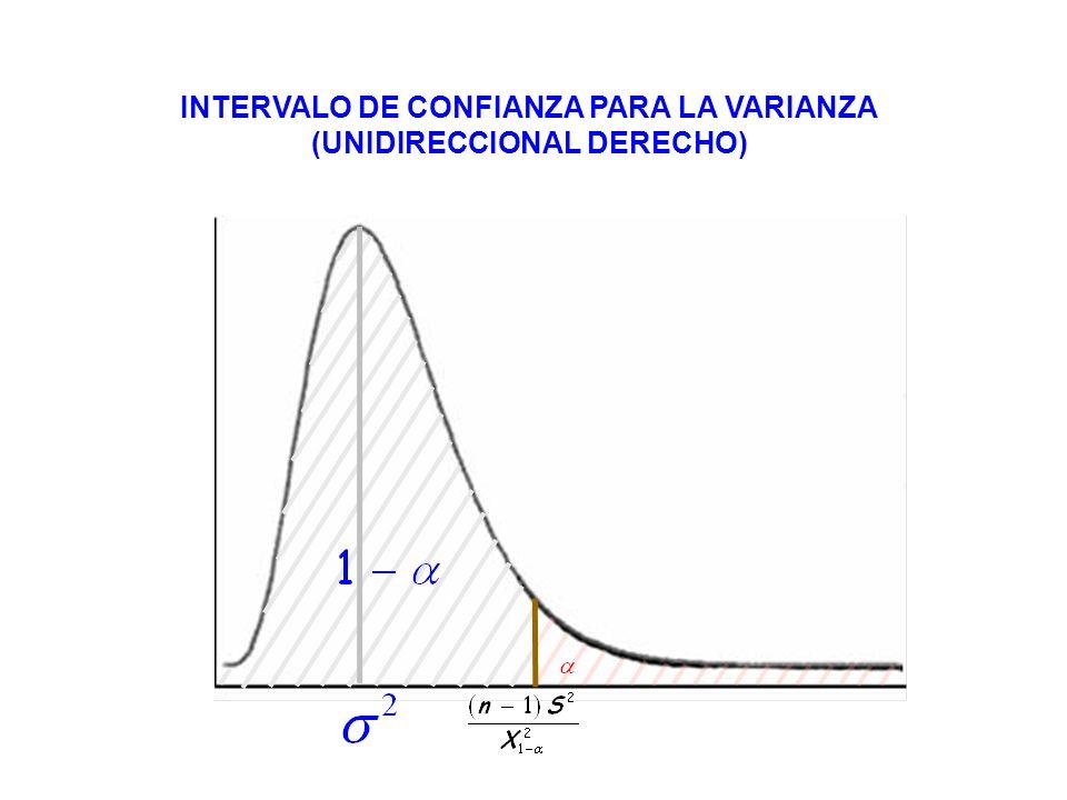 INTERVALO DE CONFIANZA PARA LA VARIANZA (UNIDIRECCIONAL DERECHO)