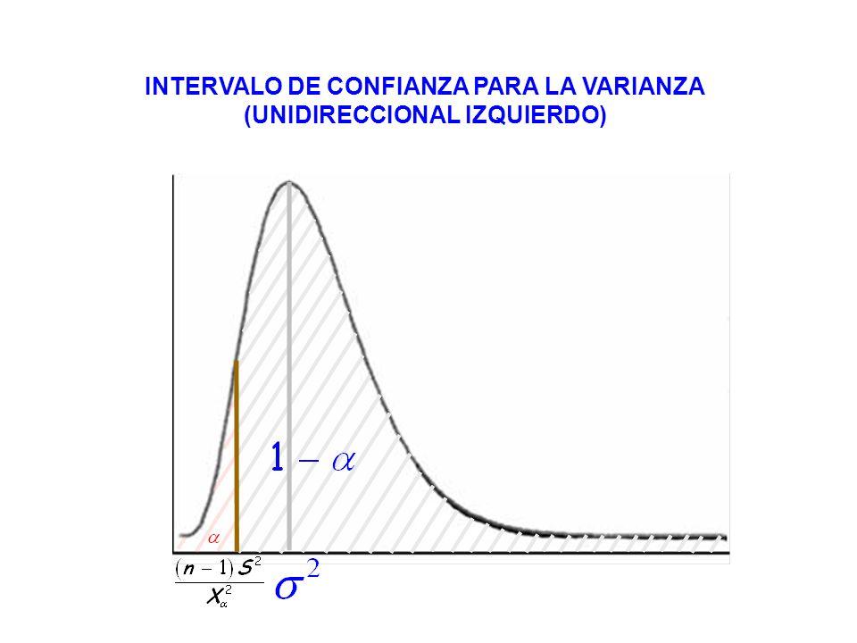 INTERVALO DE CONFIANZA PARA LA VARIANZA (UNIDIRECCIONAL IZQUIERDO)