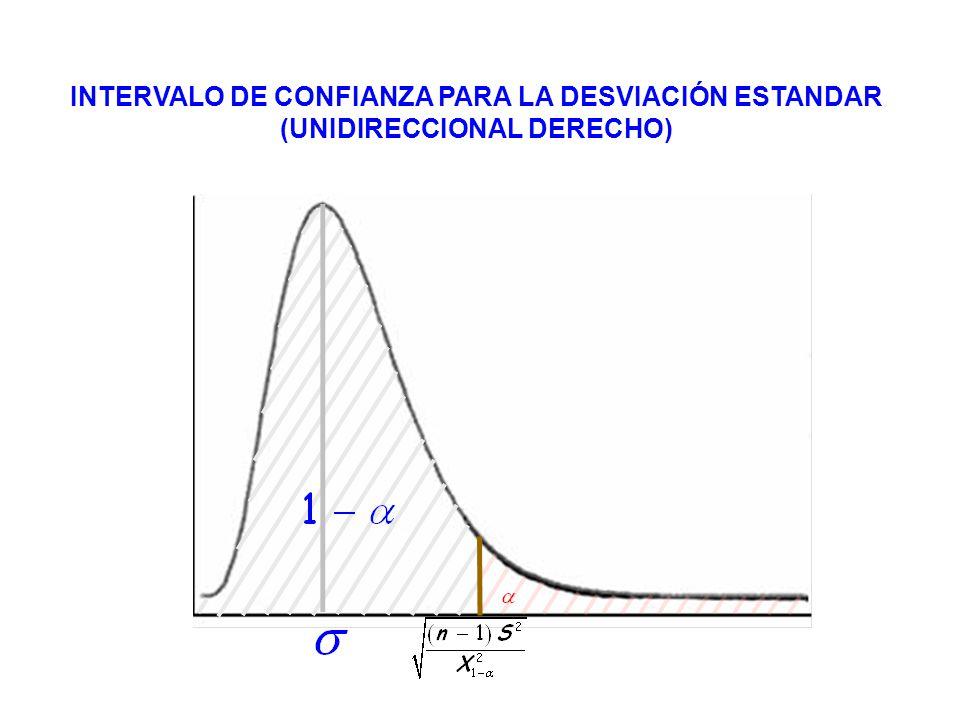 INTERVALO DE CONFIANZA PARA LA DESVIACIÓN ESTANDAR (UNIDIRECCIONAL DERECHO)