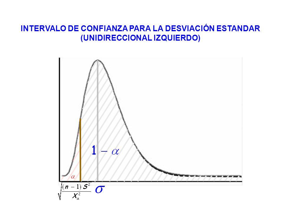 INTERVALO DE CONFIANZA PARA LA DESVIACIÓN ESTANDAR (UNIDIRECCIONAL IZQUIERDO)