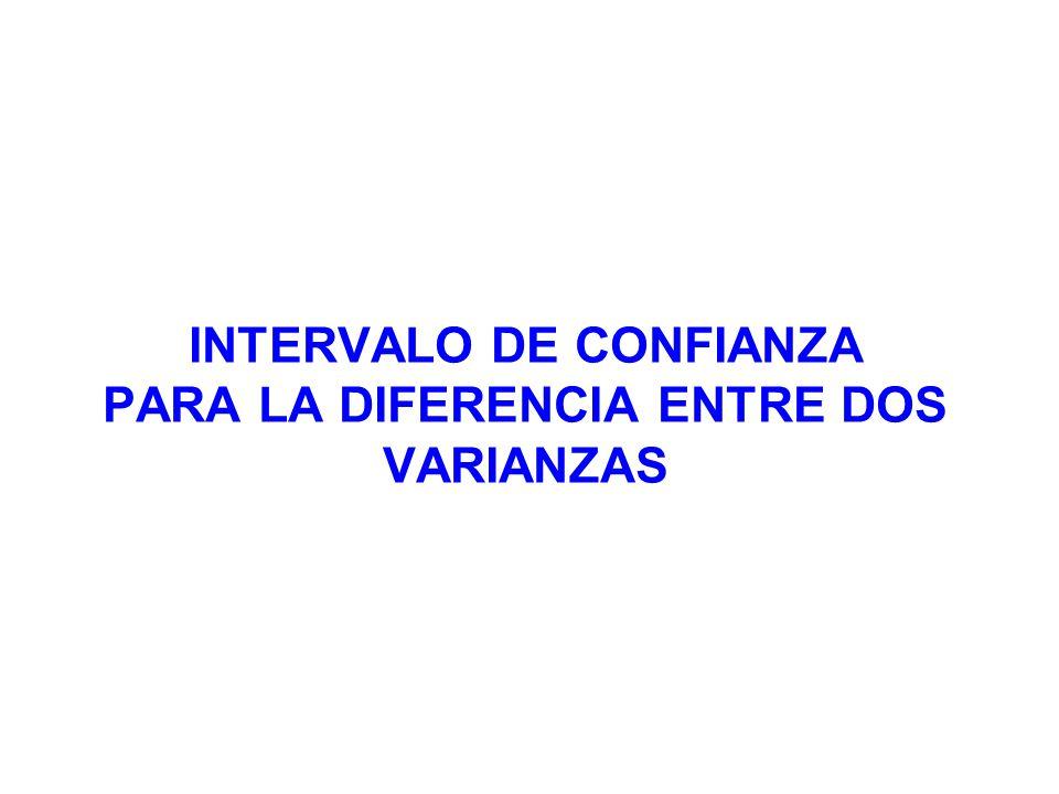 INTERVALO DE CONFIANZA PARA LA DIFERENCIA ENTRE DOS VARIANZAS