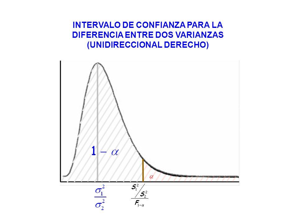 INTERVALO DE CONFIANZA PARA LA DIFERENCIA ENTRE DOS VARIANZAS (UNIDIRECCIONAL DERECHO)