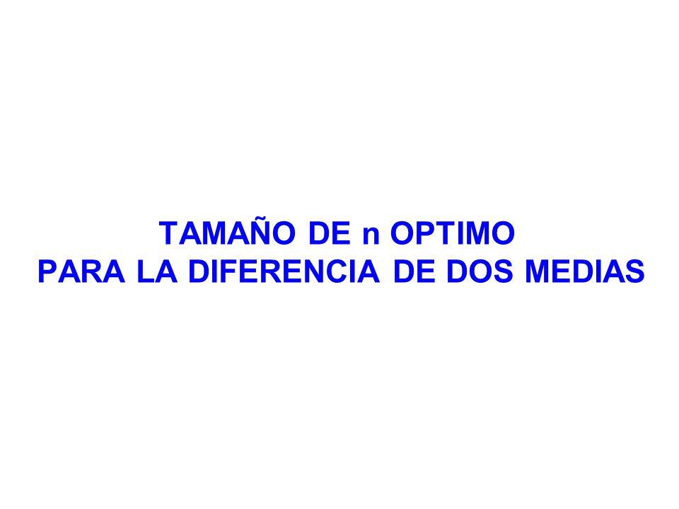 TAMAÑO DE n OPTIMO PARA LA DIFERENCIA DE DOS MEDIAS