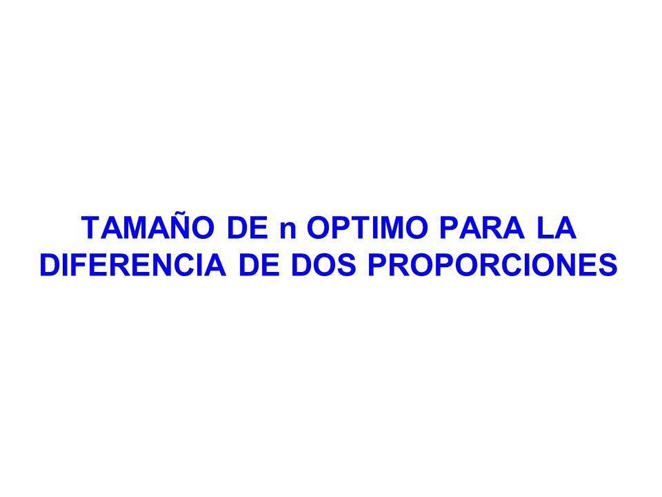 TAMAÑO DE n OPTIMO PARA LA DIFERENCIA DE DOS PROPORCIONES