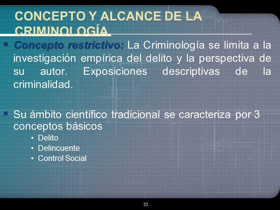 CONCEPTO Y ALCANCE DE LA CRIMINOLOGÍA
