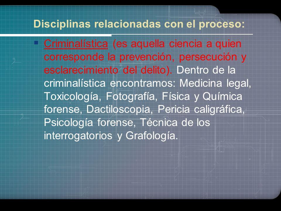 Disciplinas relacionadas con el proceso: