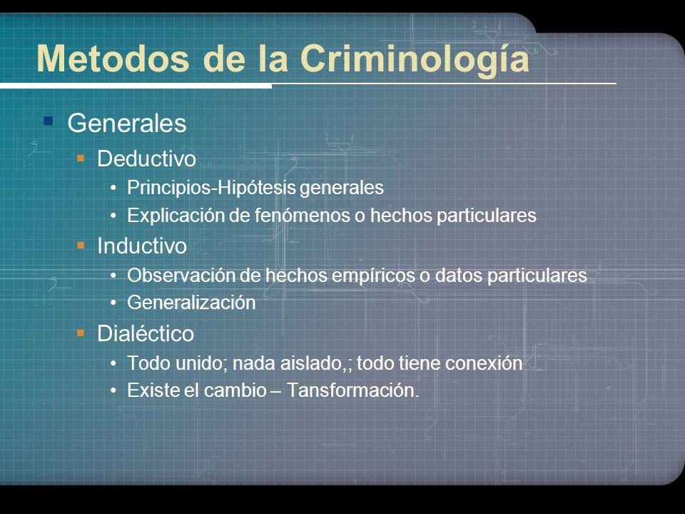 Metodos de la Criminología
