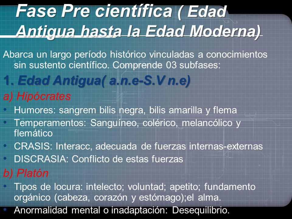 Fase Pre científica ( Edad Antigua hasta la Edad Moderna)