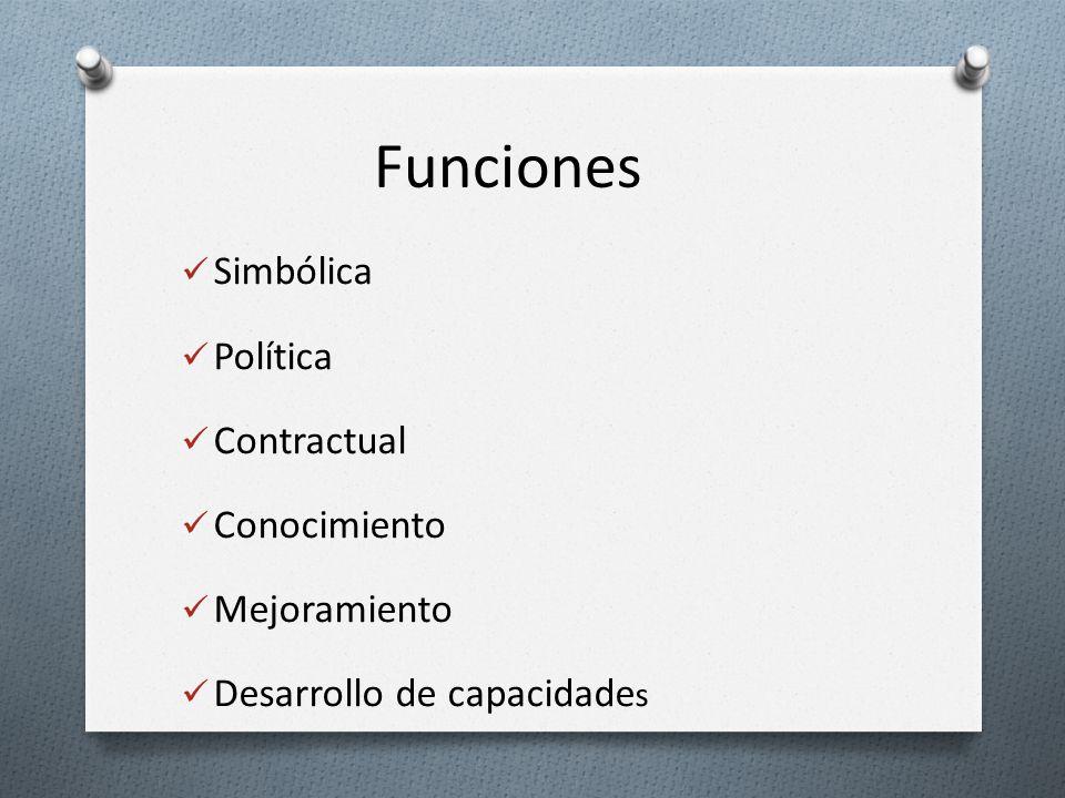 Funciones Simbólica Política Contractual Conocimiento Mejoramiento