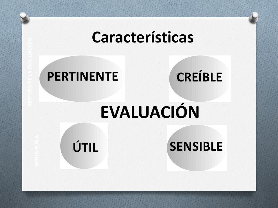 EVALUACIÓN Características PERTINENTE CREÍBLE SENSIBLE ÚTIL