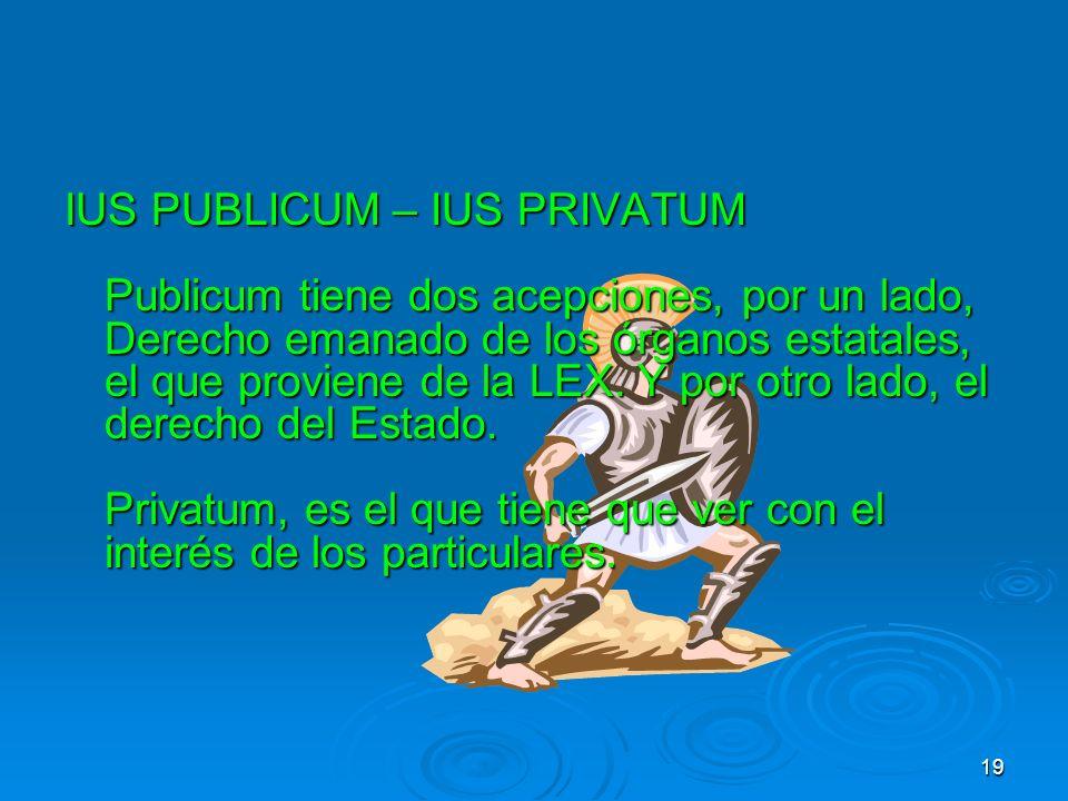 IUS PUBLICUM – IUS PRIVATUM Publicum tiene dos acepciones, por un lado, Derecho emanado de los órganos estatales, el que proviene de la LEX.
