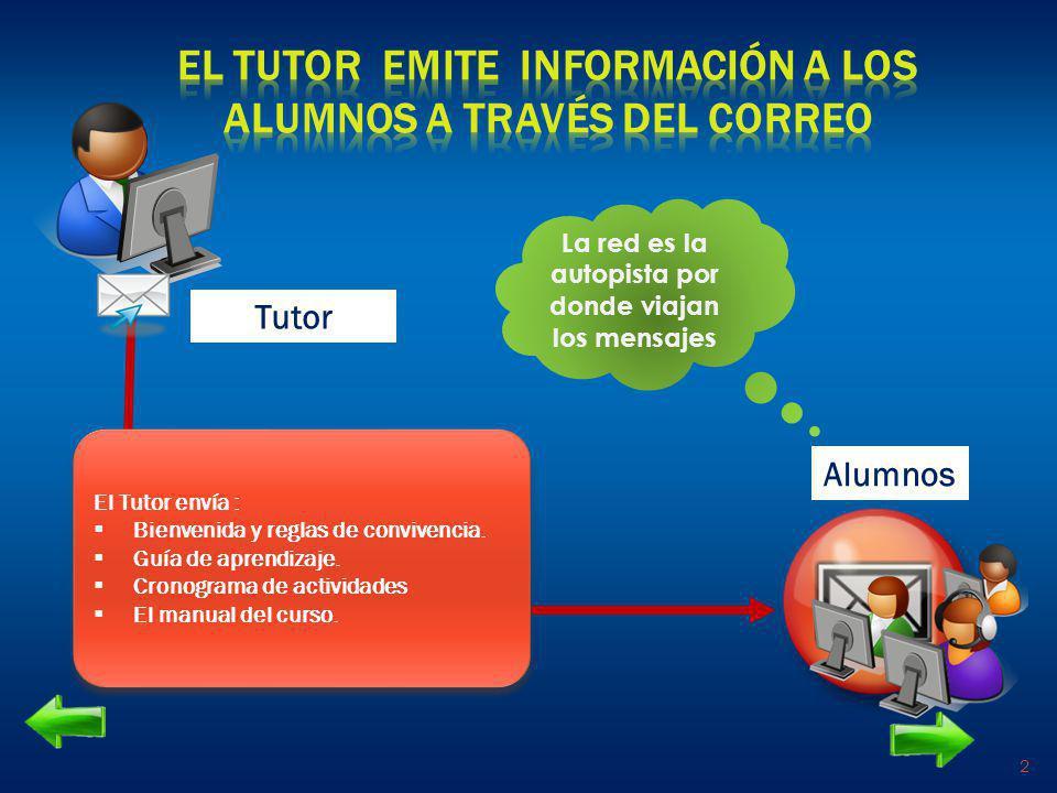 EL TUTOR EMITE INFORMACIÓN a los alumnos a través del correo