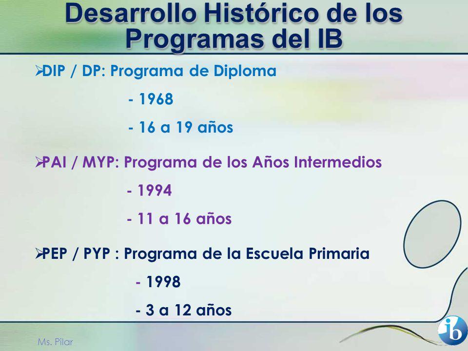 Desarrollo Histórico de los Programas del IB