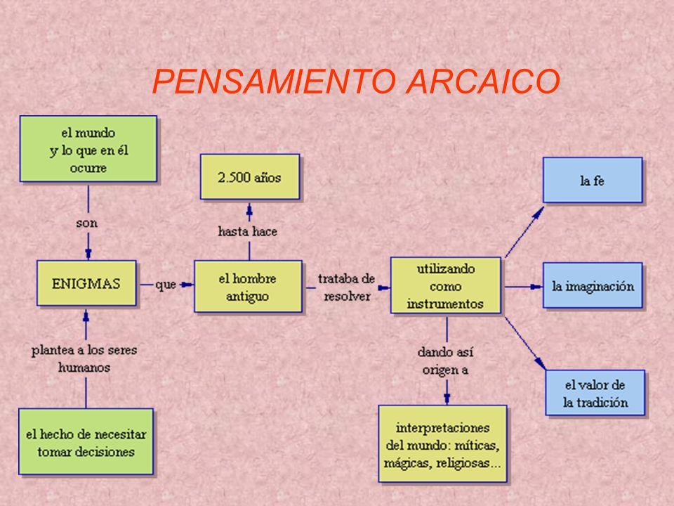 PENSAMIENTO ARCAICO