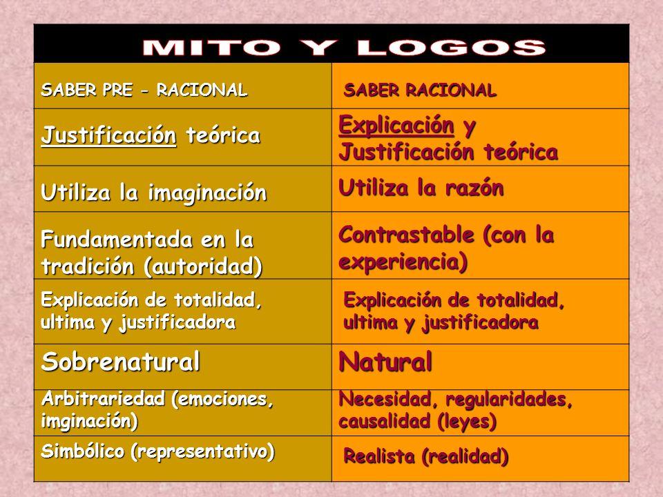 MITO Y LOGOS Sobrenatural Natural Explicación y Justificación teórica
