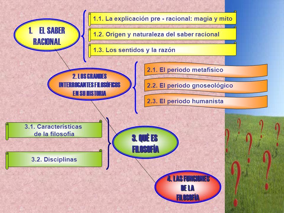 EL SABER RACIONAL 3. QUÉ ES FILOSOFÍA 4. LAS FUNCIONES DE LA FILOSOFÍA