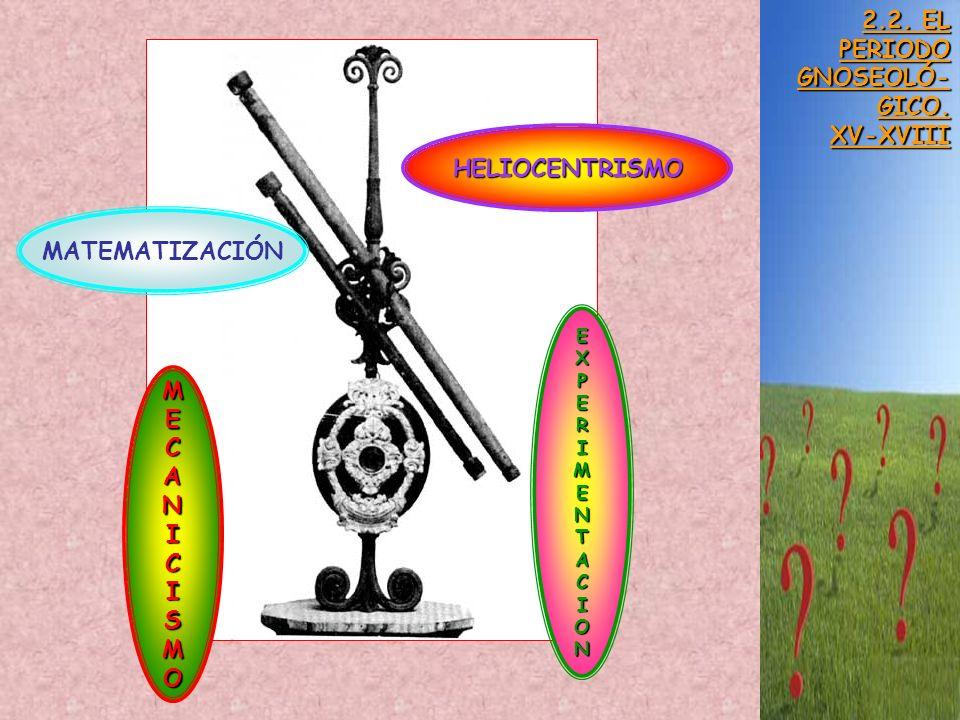 HELIOCENTRISMO MATEMATIZACIÓN M E C A N I S O