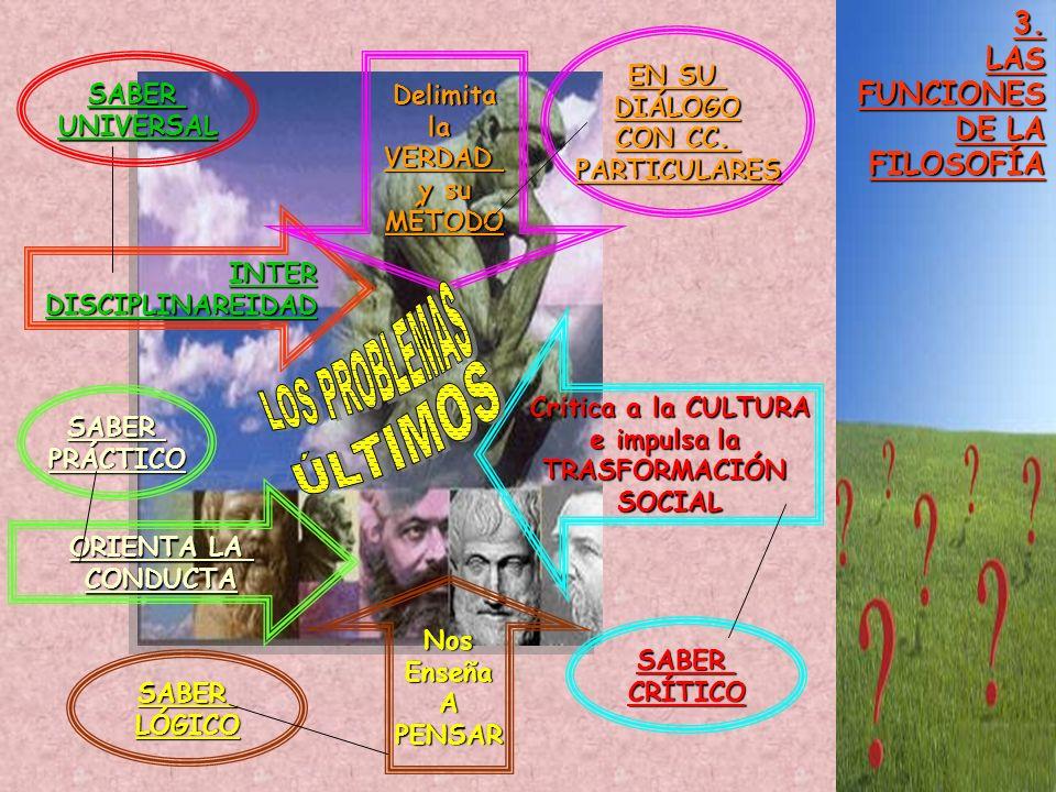 LOS PROBLEMAS ÚLTIMOS 3. LAS FUNCIONES DE LA FILOSOFÍA EN SU DIÁLOGO