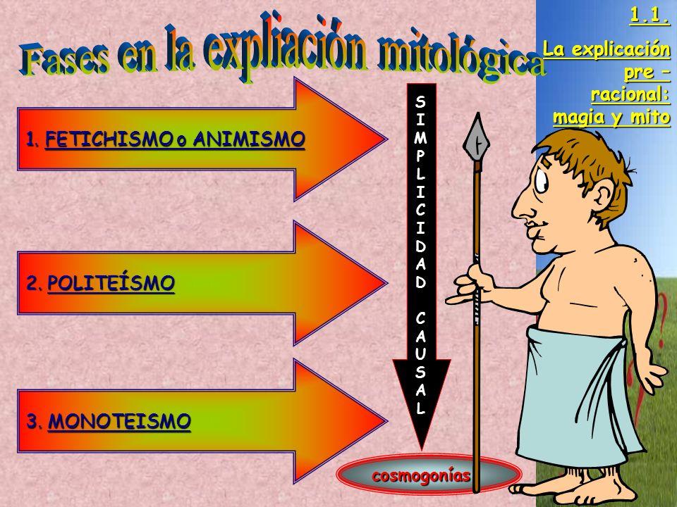 Fases en la expliación mitológica